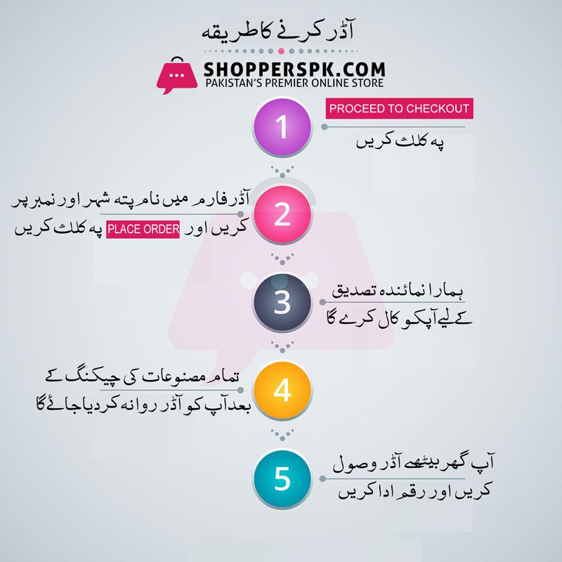 ShoppersPk-Cart-Order-Process