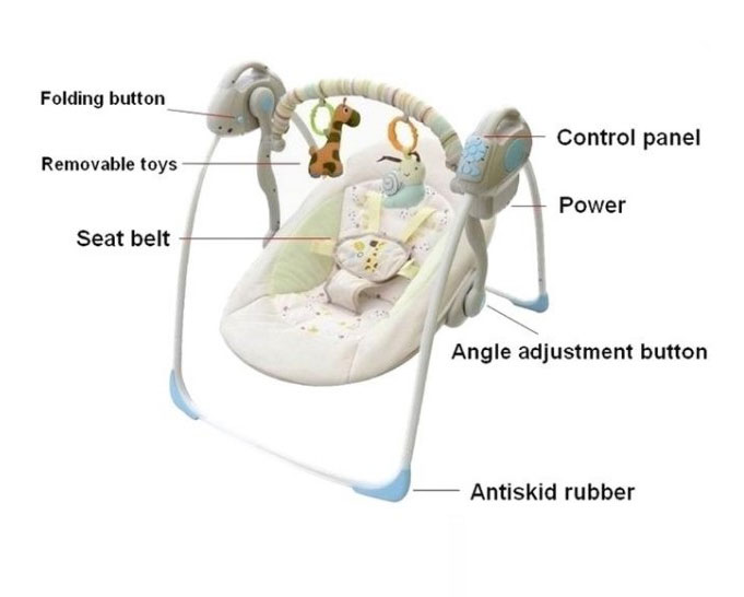 Electrical-Rotating-Swing-Baby-Bouncer-Model-No-32008