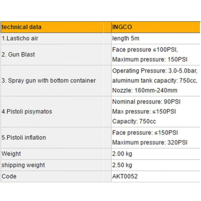 INGCO Air Tools Accessories 5 Pcs Set AKT0051