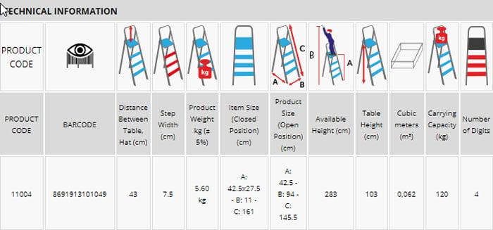 Straight Perilla Profile Ladder 4 + 1 Step - GI200 Turkey Made