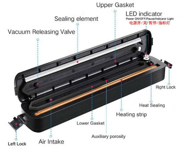 Perfect Vacuum Sealer Machine